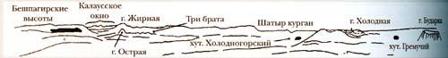 Географический адрес города Ставрополя